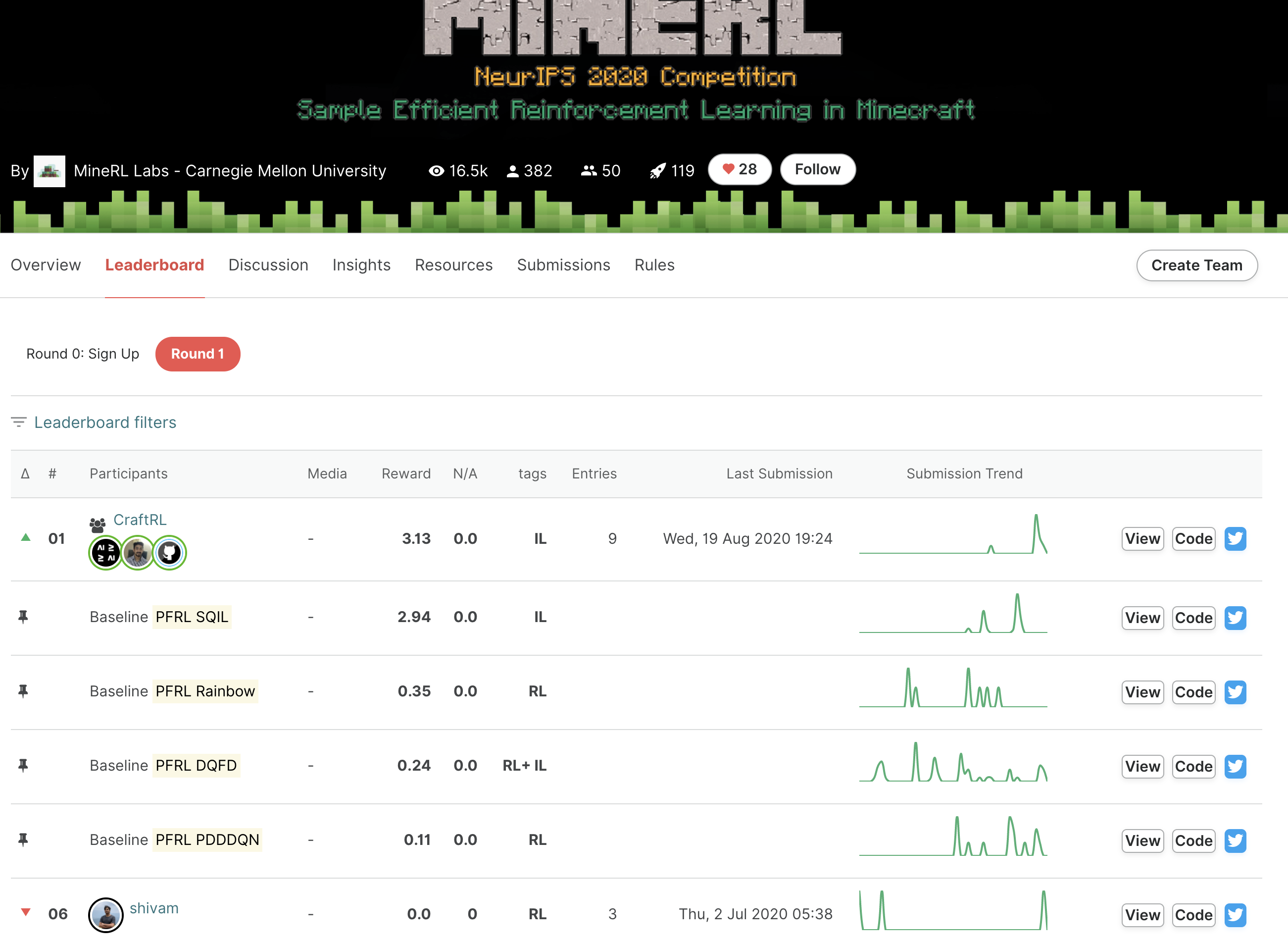 assets/minerl-leaderboard.png